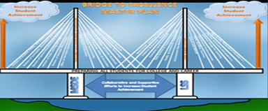 Bridge to Excellence image