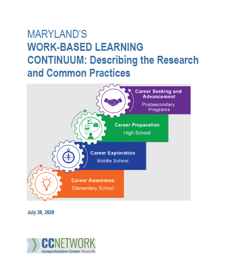 MD_WBL_Continuum_Research_and_Practices