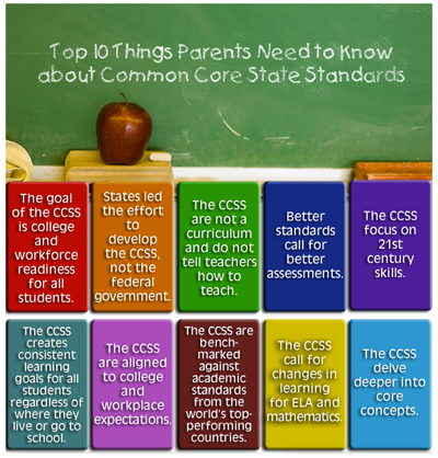 Top 10 Things Parents Need to Know about Common Core State Standards The goal of the MCCRS is college and workforce readiness for all students.The MCCRS creates consistentlearning goals for all students regardless of where they live or go to school.States led the effort to develop the MCCRS, not the federal government.The MCCRS are aligned to college and workplace expectations.The MCCRS are not a curriculum and do tell teachers how to teach.The MCCRS are benchmarked against academic standards from the world's top-performing countries.Better standards call for better assessments.The MCCRS call for changes in learning for ELA and mathematics.The MCCRS focus on 21st century skills.The MCCRS delve deper into core concepts.